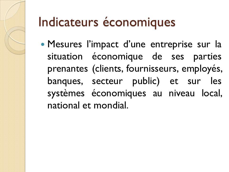 Indicateurs économiques