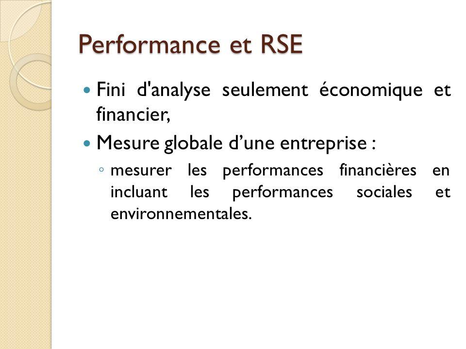 Performance et RSE Fini d analyse seulement économique et financier,