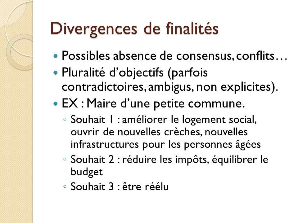 Divergences de finalités