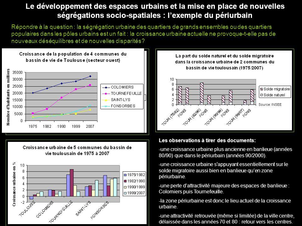 Le développement des espaces urbains et la mise en place de nouvelles ségrégations socio-spatiales : l'exemple du périurbain