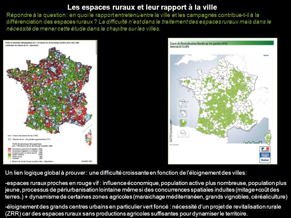Les espaces ruraux et leur rapport à la ville