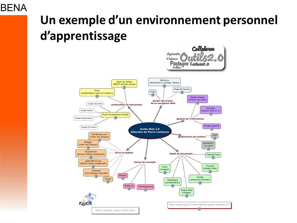 Un exemple d'un environnement personnel d'apprentissage