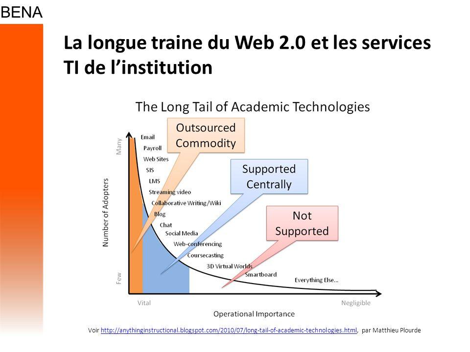 La longue traine du Web 2.0 et les services TI de l'institution
