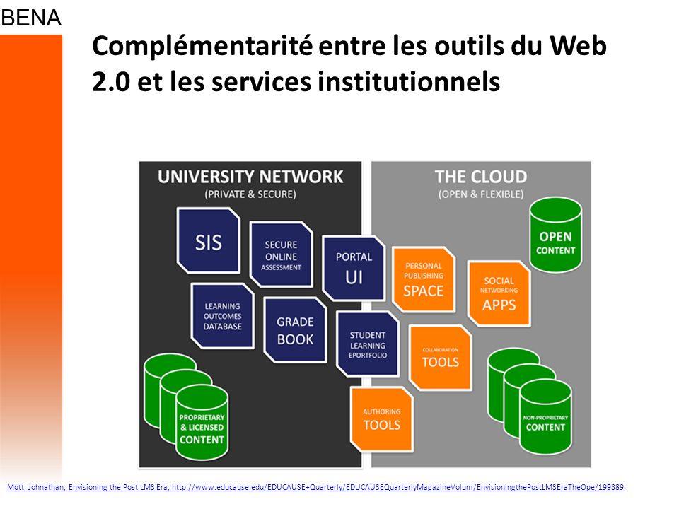 Complémentarité entre les outils du Web 2