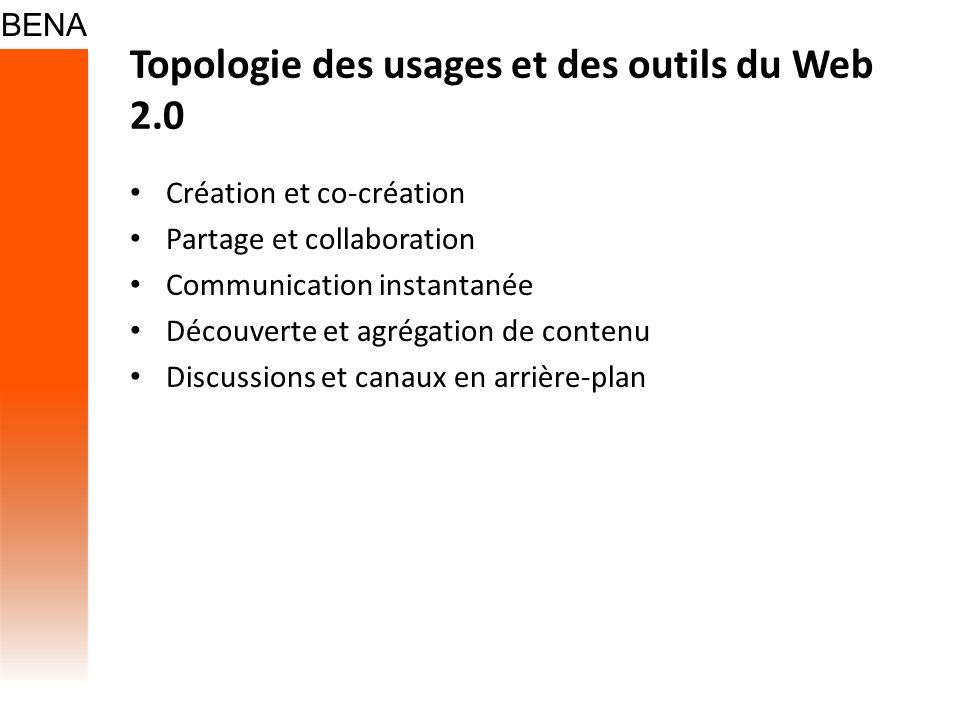Topologie des usages et des outils du Web 2.0