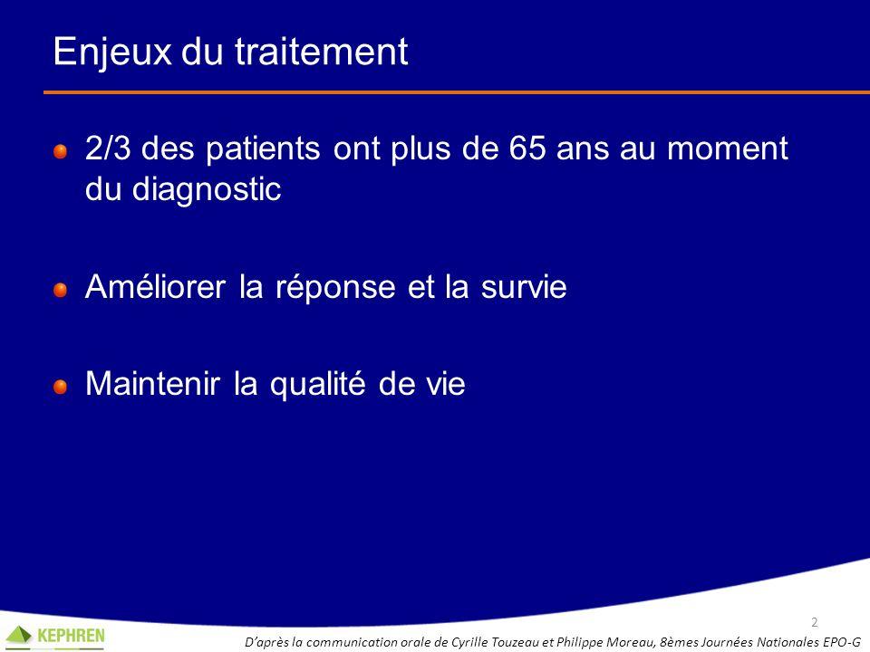 Enjeux du traitement 2/3 des patients ont plus de 65 ans au moment du diagnostic. Améliorer la réponse et la survie.