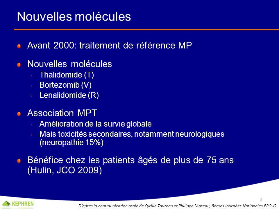 Nouvelles molécules Avant 2000: traitement de référence MP