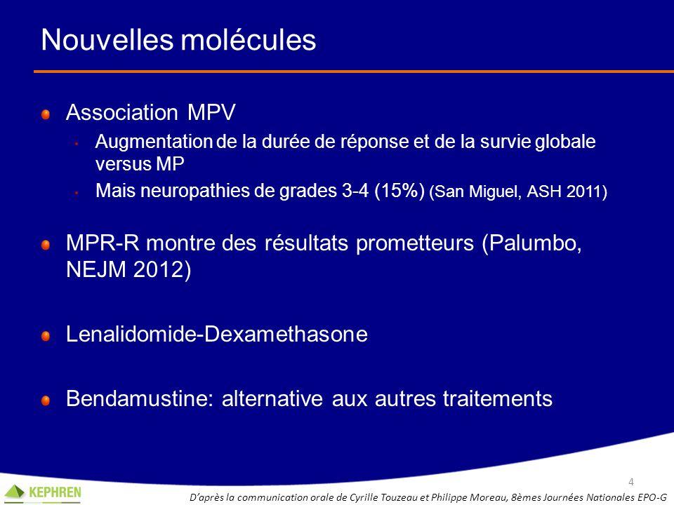 Nouvelles molécules Association MPV