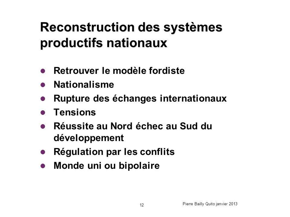 Reconstruction des systèmes productifs nationaux