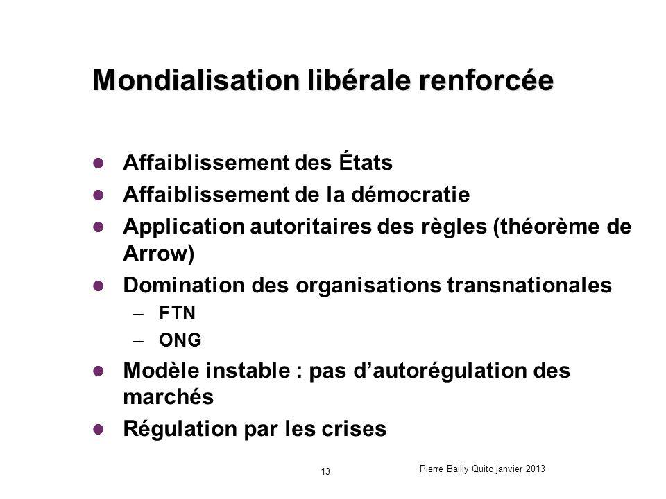 Mondialisation libérale renforcée