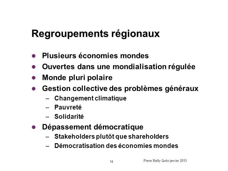 Regroupements régionaux