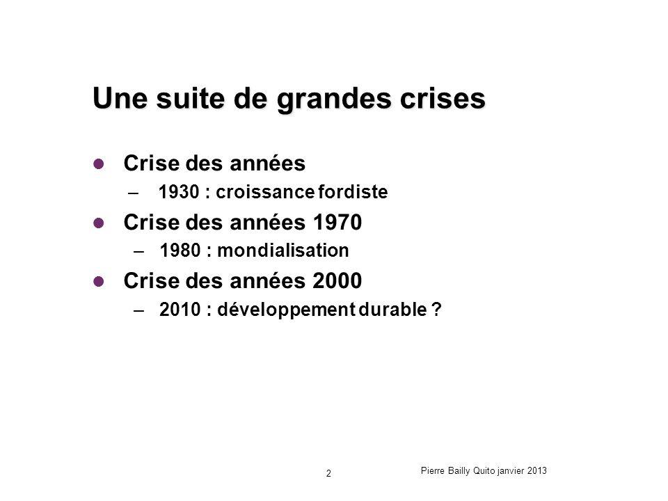 Une suite de grandes crises