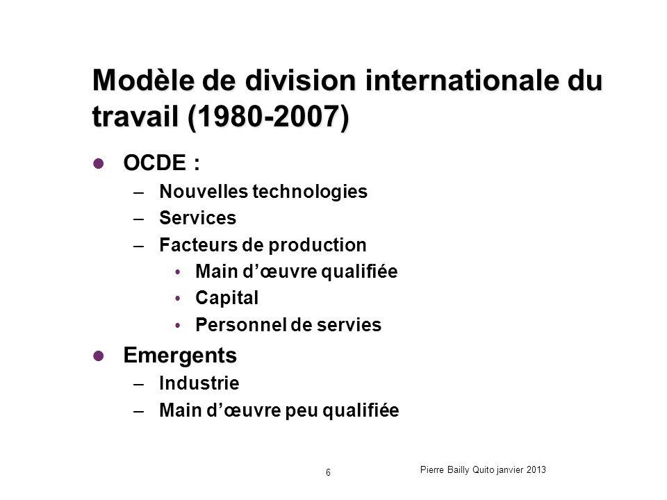 Modèle de division internationale du travail (1980-2007)