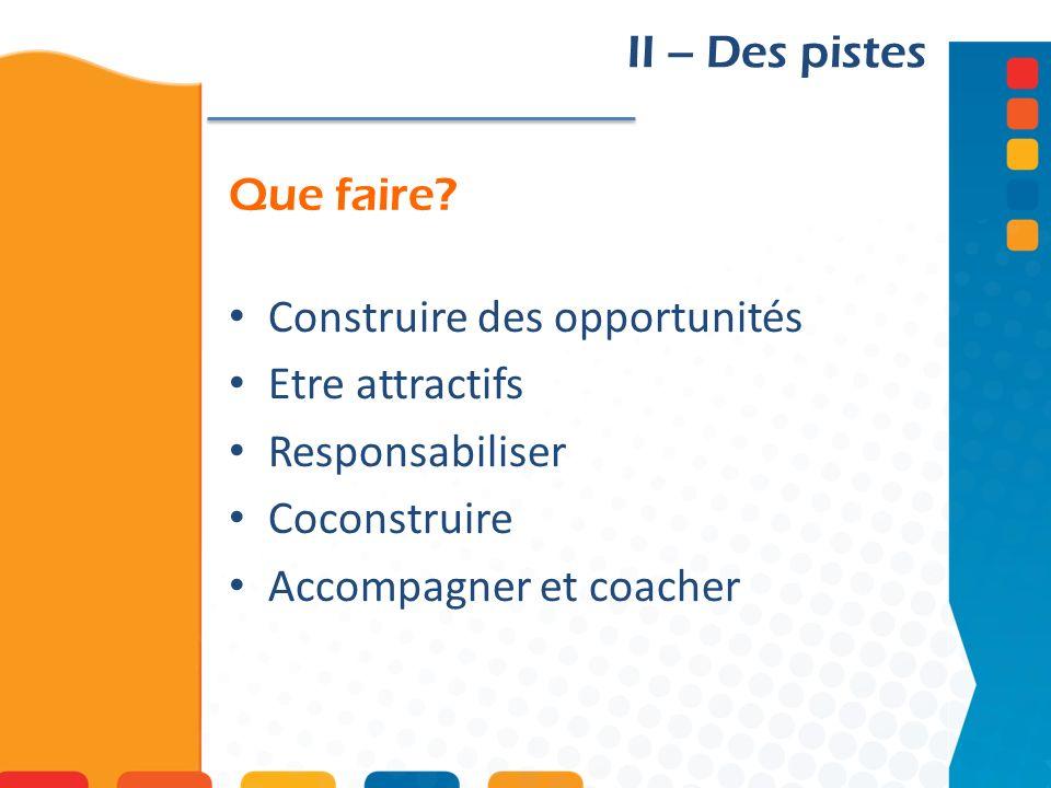 II – Des pistes Que faire Construire des opportunités. Etre attractifs. Responsabiliser. Coconstruire.
