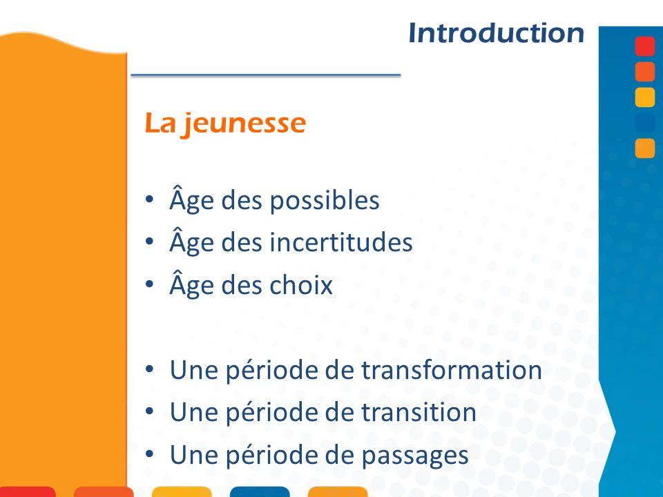 Introduction La jeunesse. Âge des possibles. Âge des incertitudes. Âge des choix. Une période de transformation.