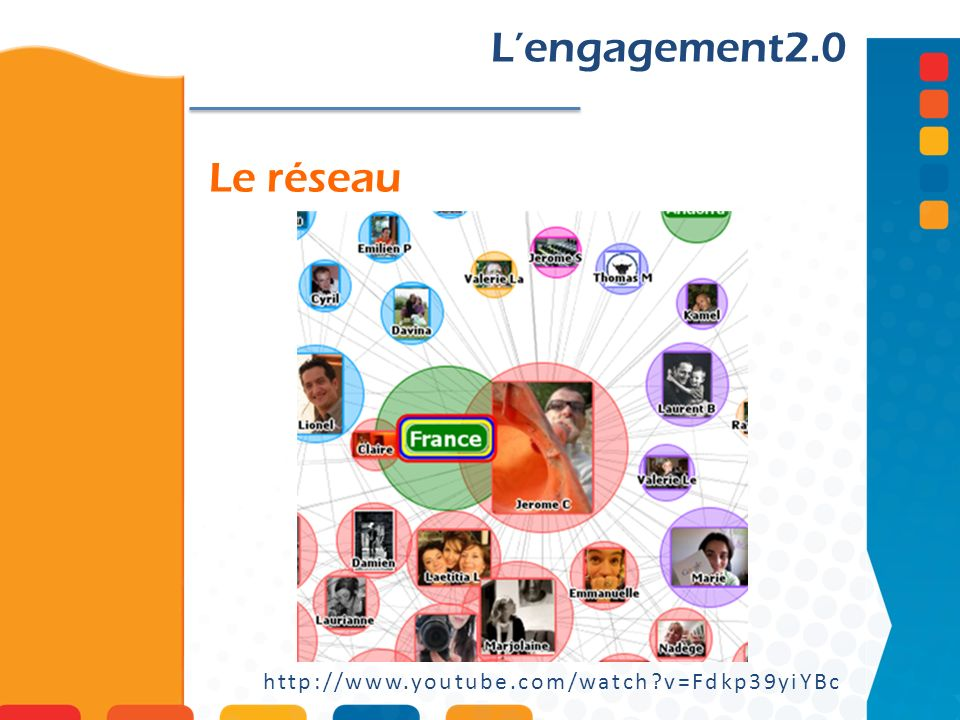 L'engagement2.0 Le réseau http://www.youtube.com/watch v=Fdkp39yiYBc