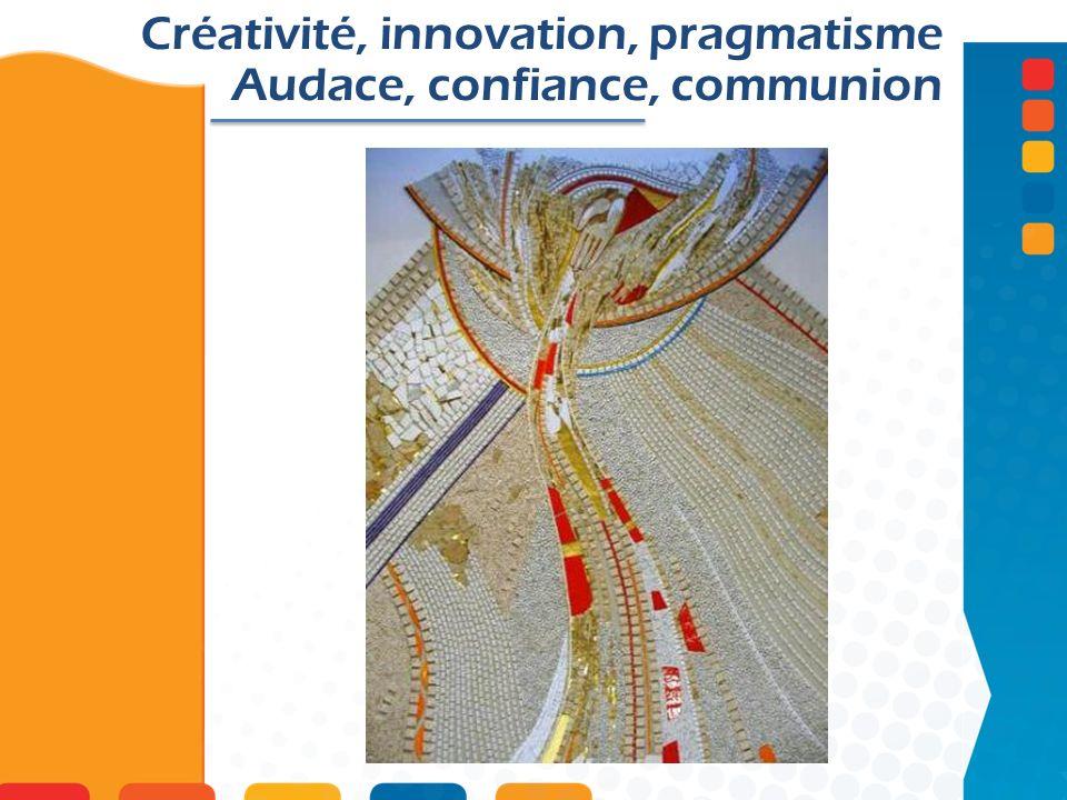 Créativité, innovation, pragmatisme