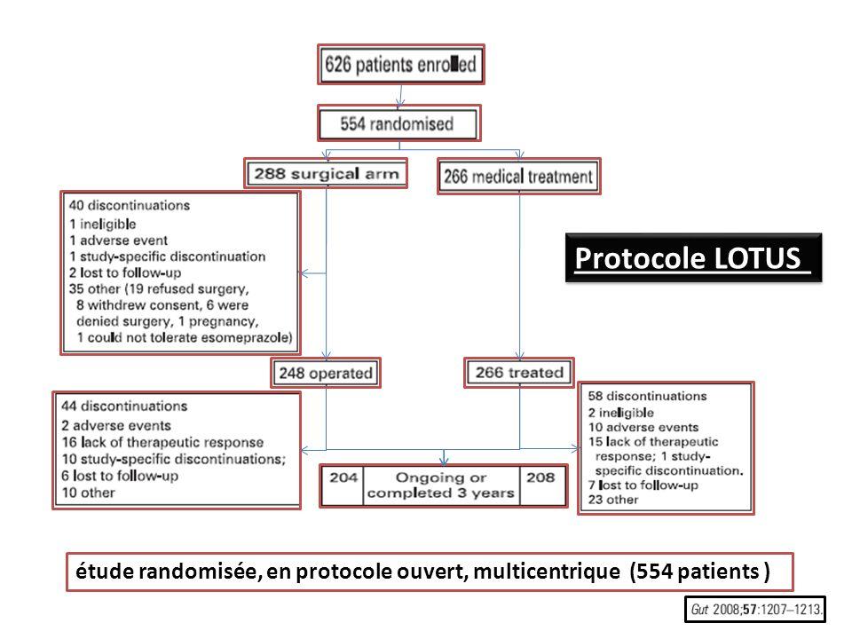 Protocole LOTUS