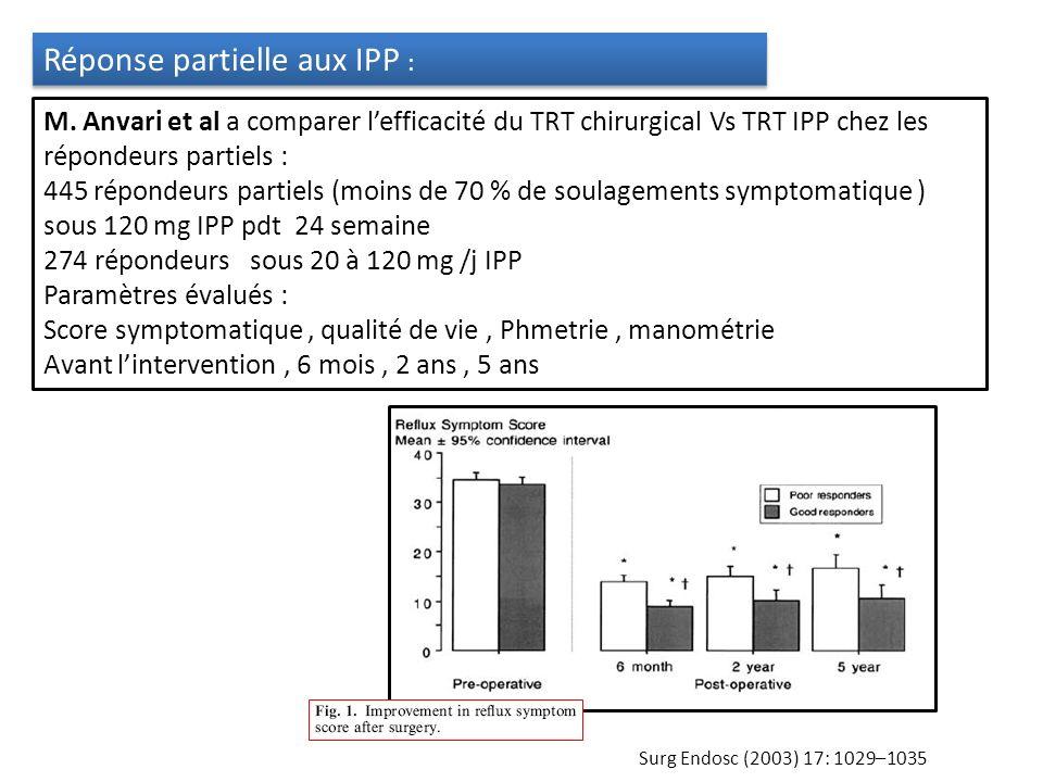 Réponse partielle aux IPP :