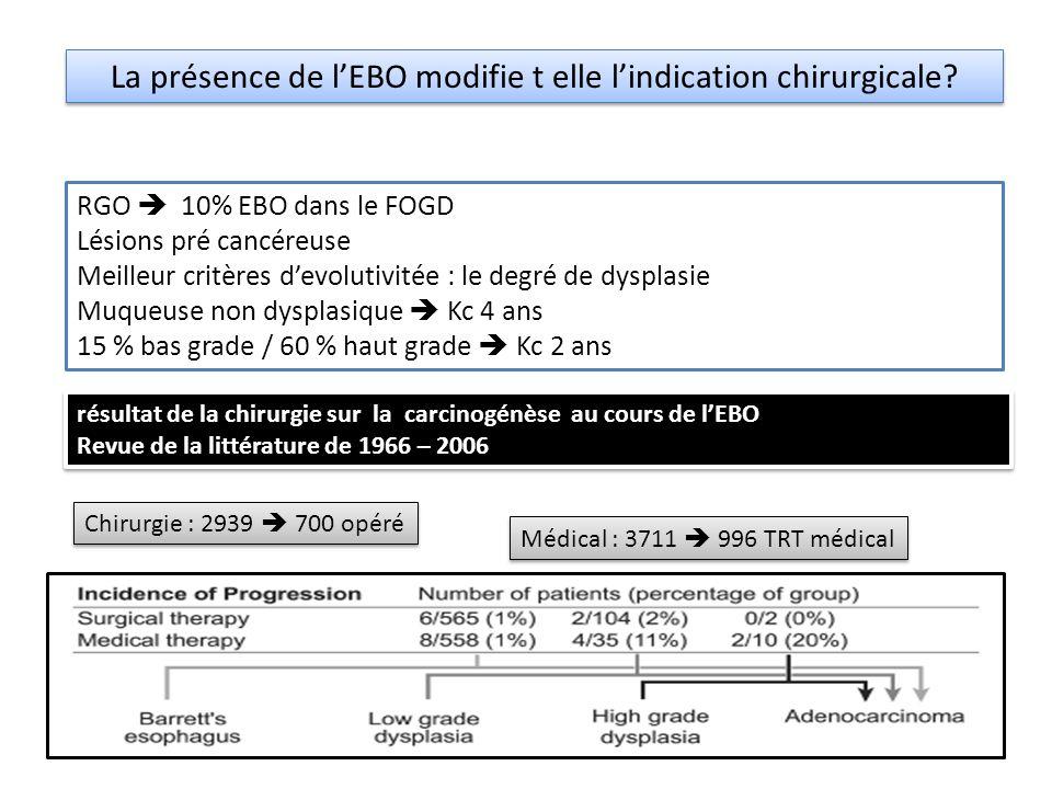 La présence de l'EBO modifie t elle l'indication chirurgicale