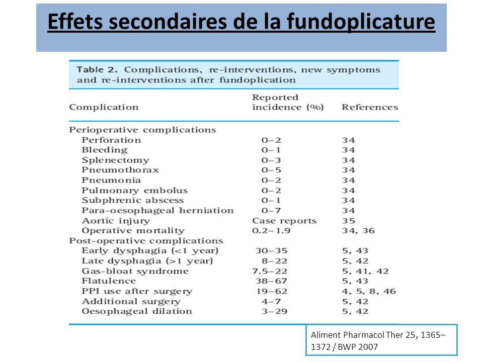 Effets secondaires de la fundoplicature