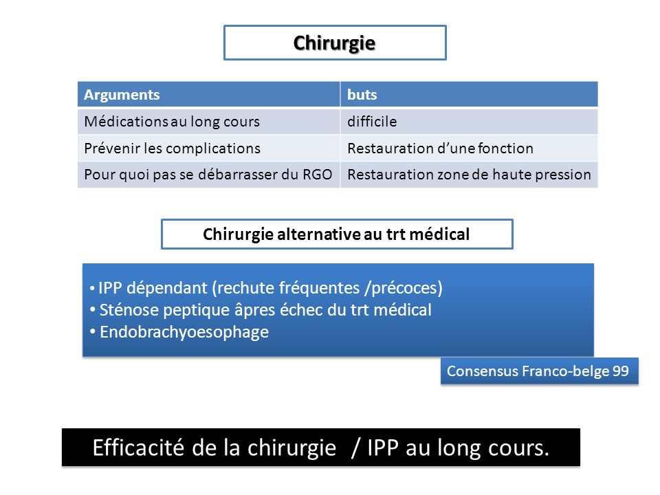 Chirurgie alternative au trt médical