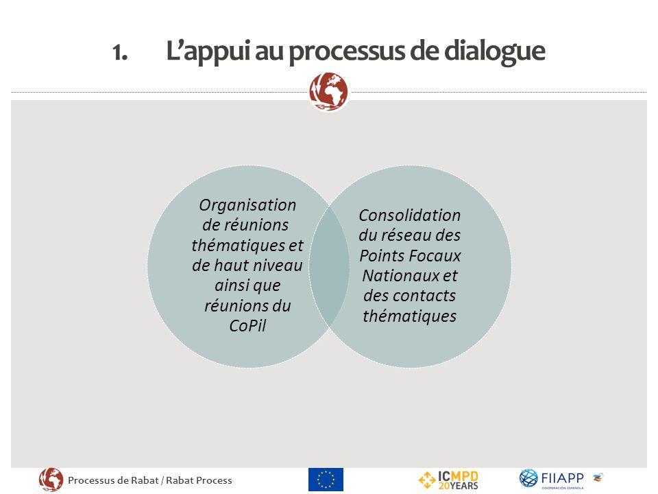 L'appui au processus de dialogue