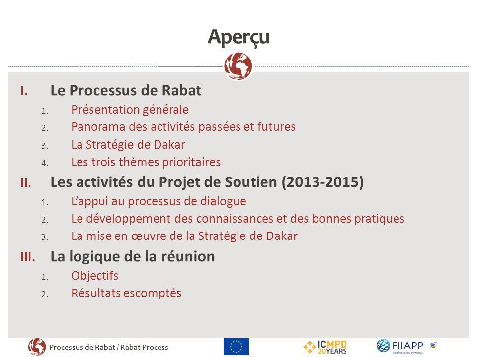 Aperçu Le Processus de Rabat