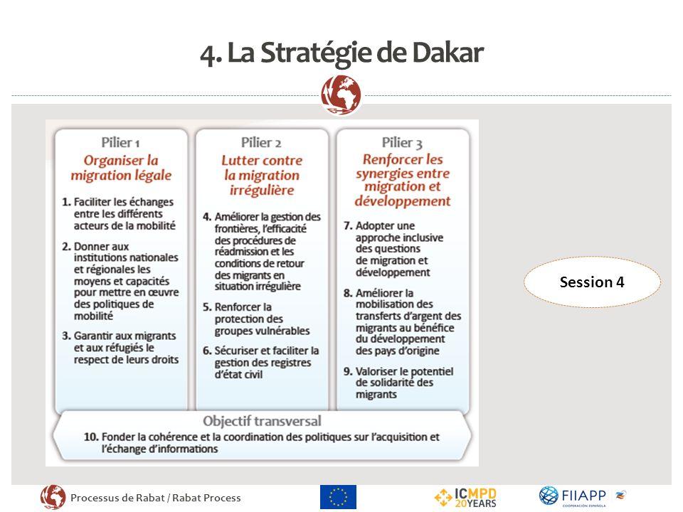 4. La Stratégie de Dakar Session 4