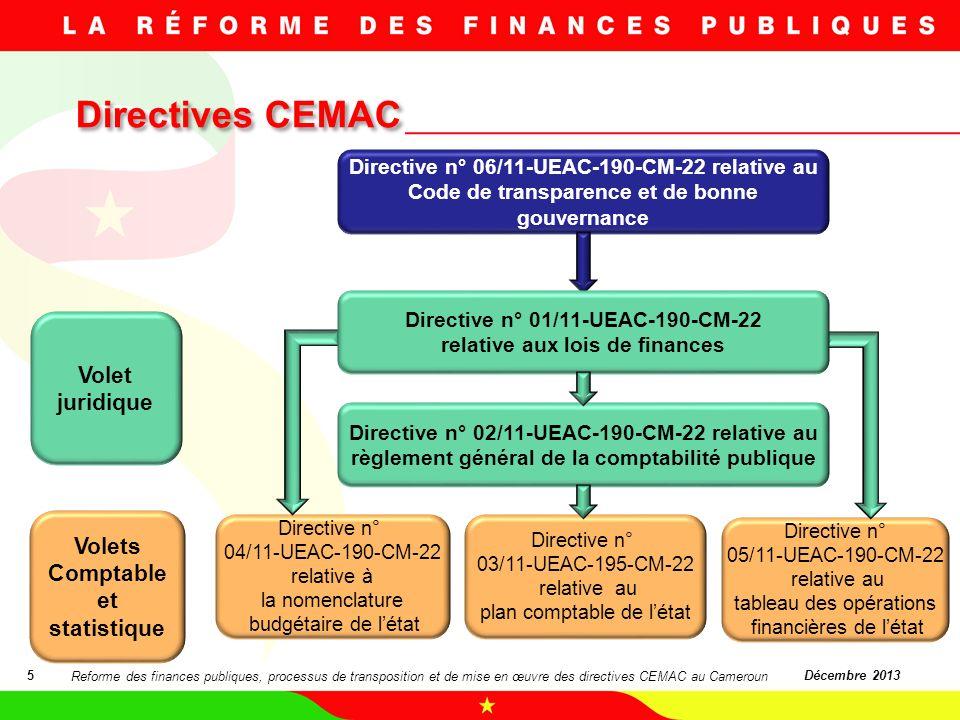 Directives CEMAC Volet juridique Volets Comptable et statistique
