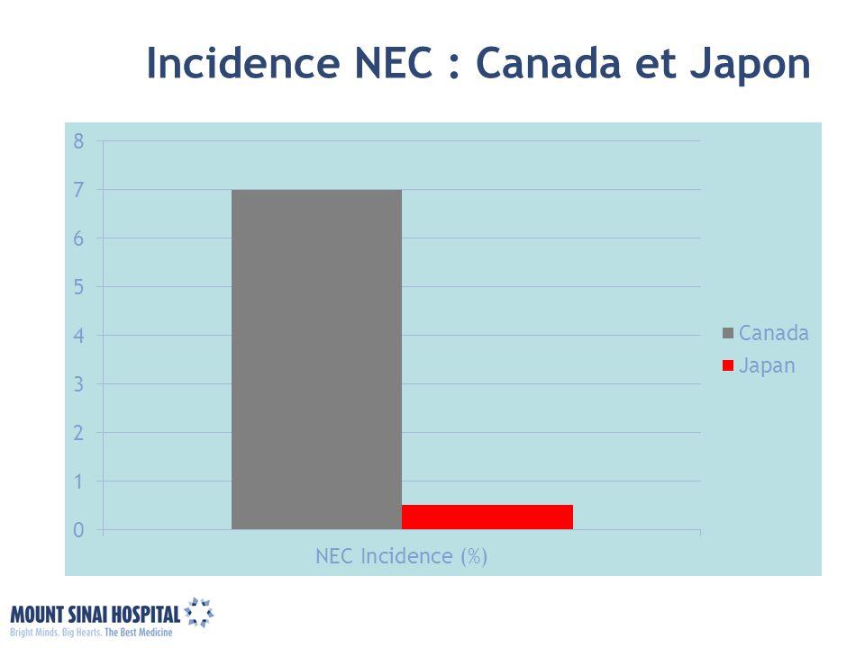 Incidence NEC : Canada et Japon
