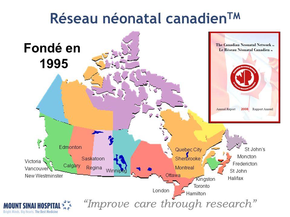 Réseau néonatal canadienTM