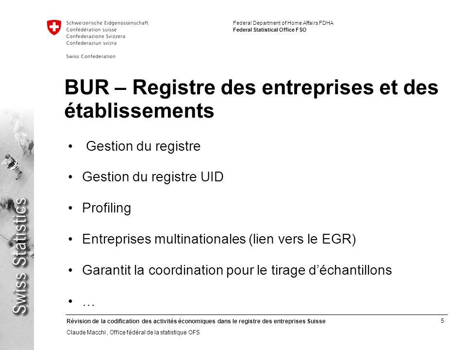BUR – Registre des entreprises et des établissements