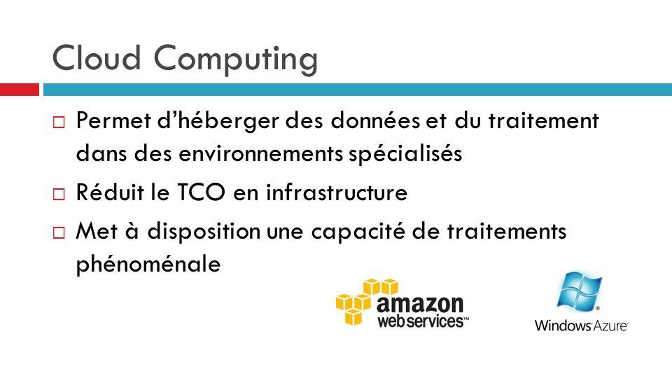 Cloud Computing Permet d'héberger des données et du traitement dans des environnements spécialisés.