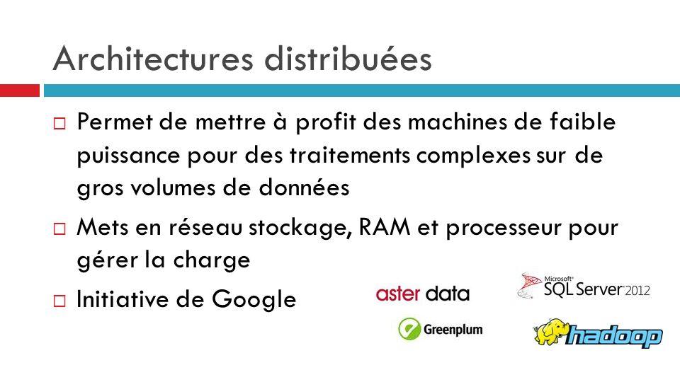 Architectures distribuées