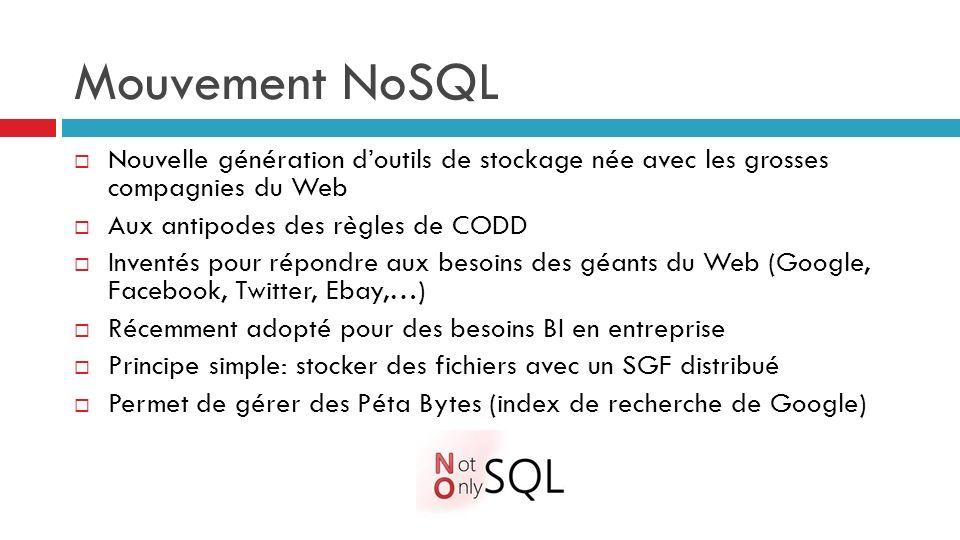 Mouvement NoSQL Nouvelle génération d'outils de stockage née avec les grosses compagnies du Web. Aux antipodes des règles de CODD.