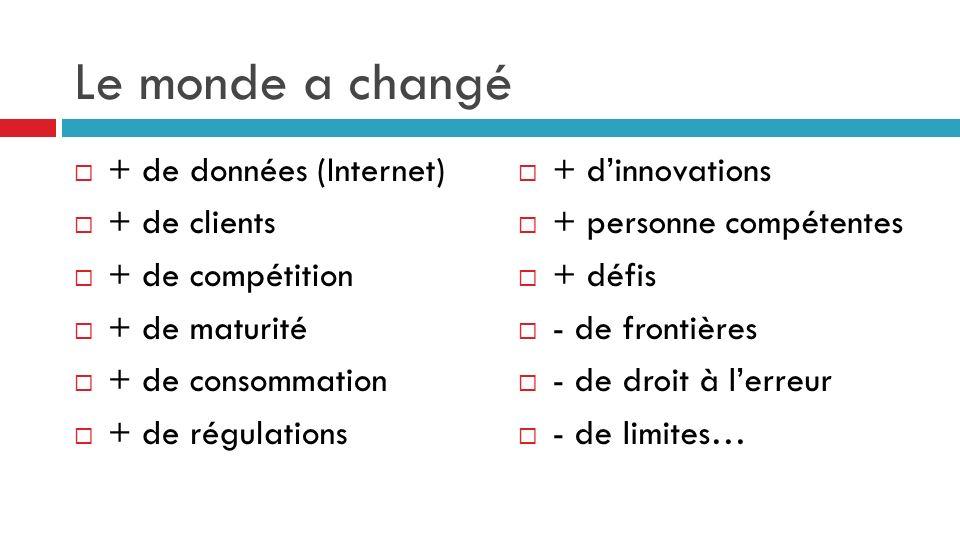 Le monde a changé + de données (Internet) + d'innovations + de clients