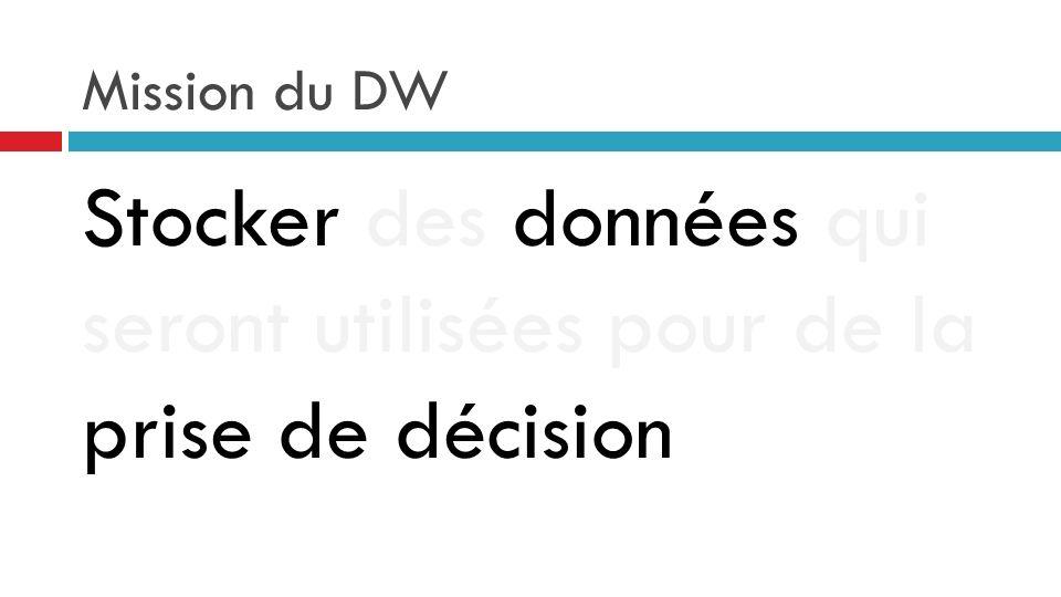 Stocker des données qui seront utilisées pour de la prise de décision