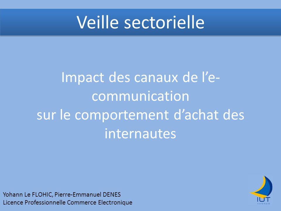 Veille sectorielle Impact des canaux de l'e-communication