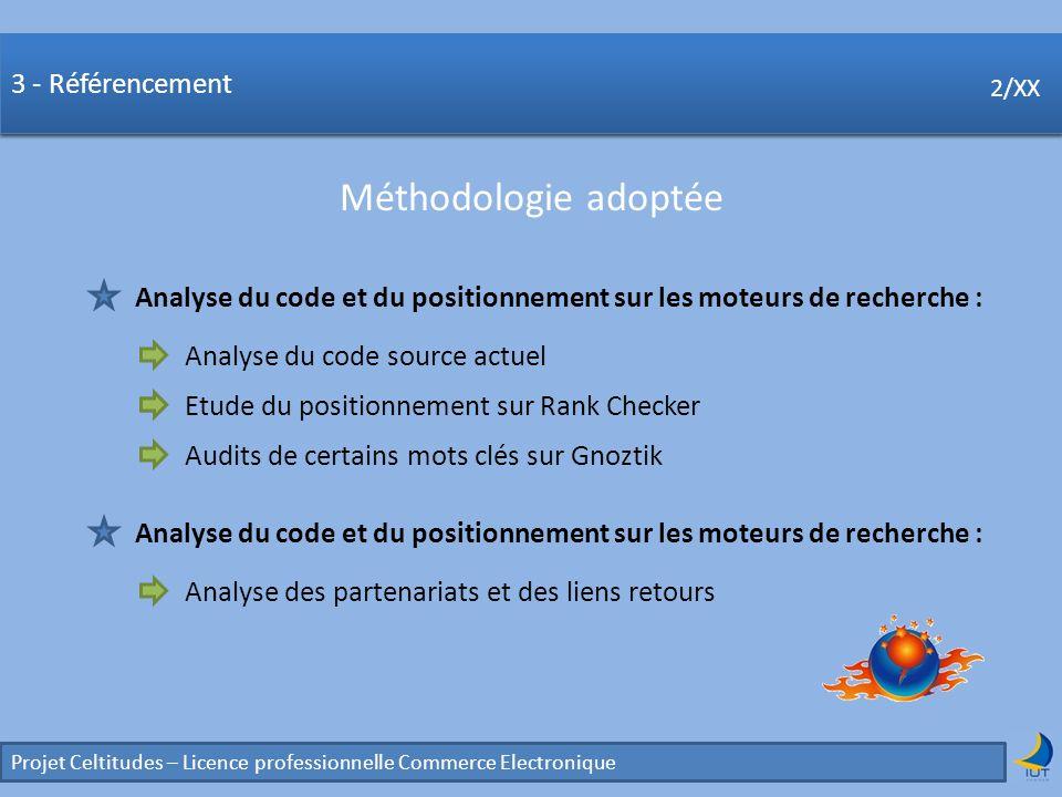 Concurrence Méthodologie adoptée 3 - Référencement