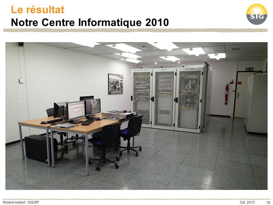 Le résultat Notre Centre Informatique 2010