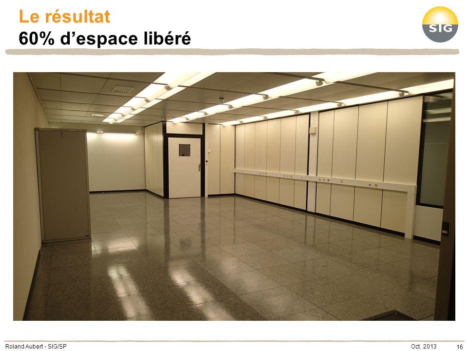 Le résultat 60% d'espace libéré