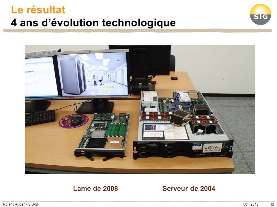 Le résultat 4 ans d'évolution technologique