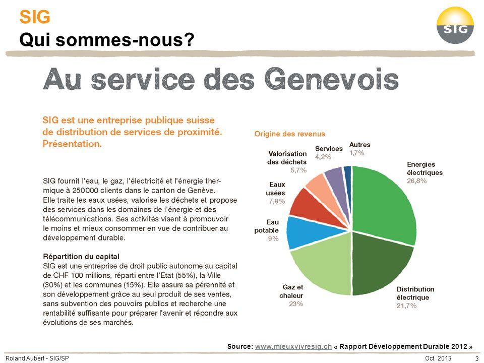 SIG Qui sommes-nous Source: www.mieuxvivresig.ch « Rapport Développement Durable 2012 » Roland Aubert - SIG/SP.