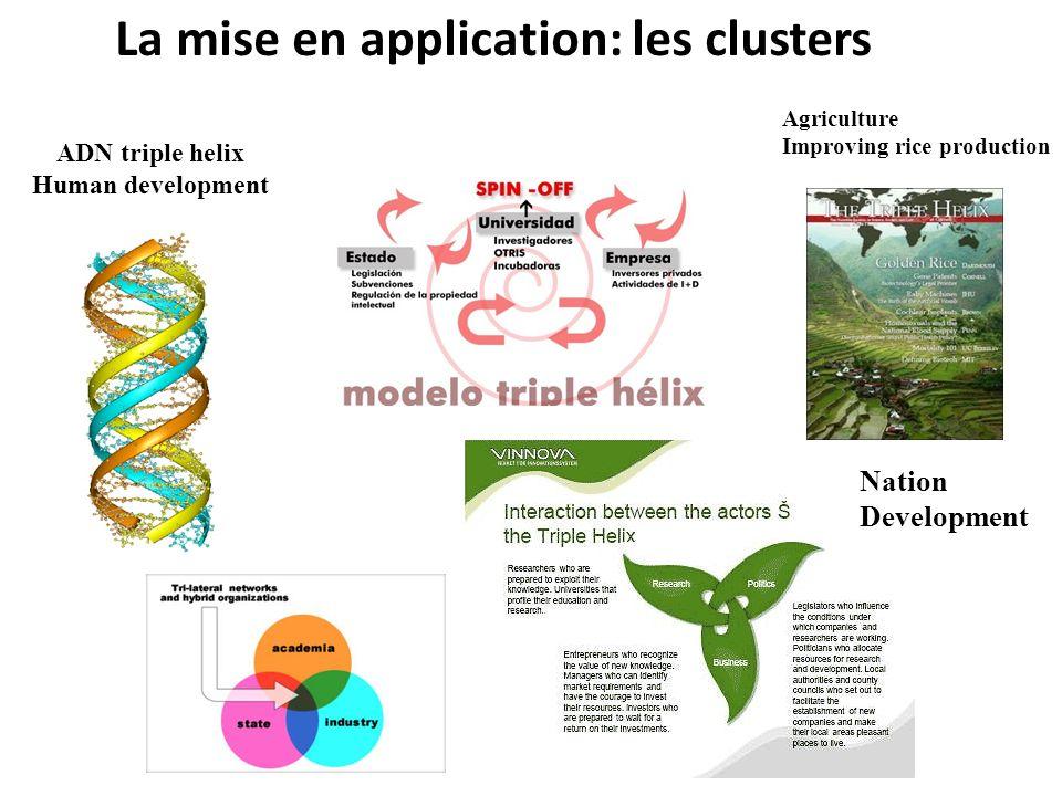 La mise en application: les clusters