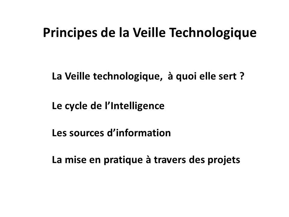 Principes de la Veille Technologique