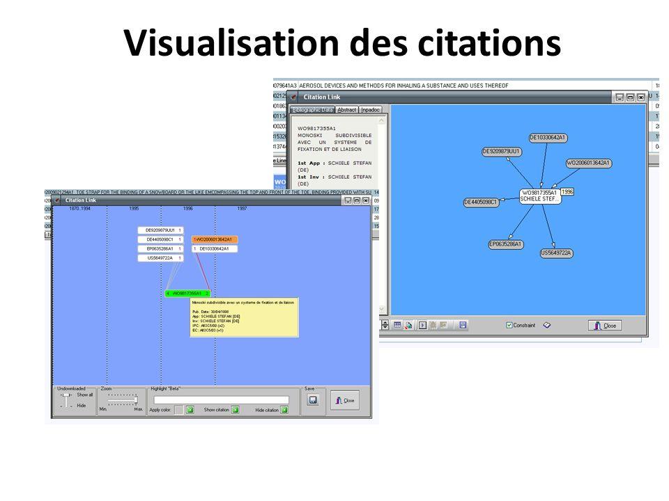 Visualisation des citations