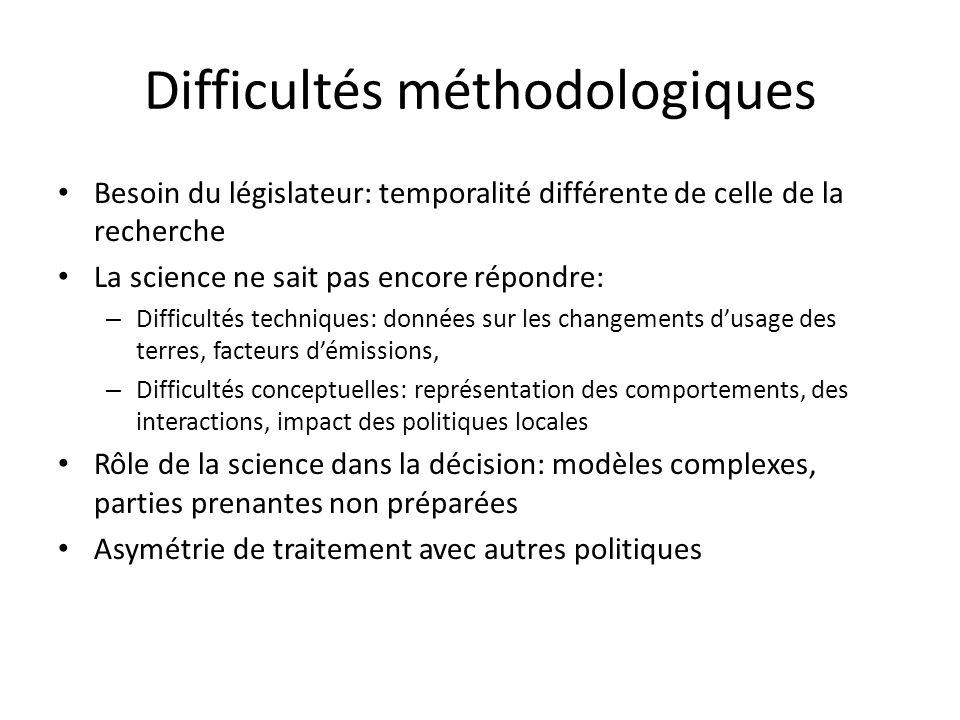 Difficultés méthodologiques