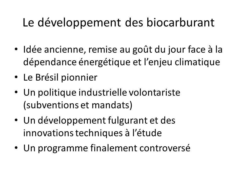 Le développement des biocarburant