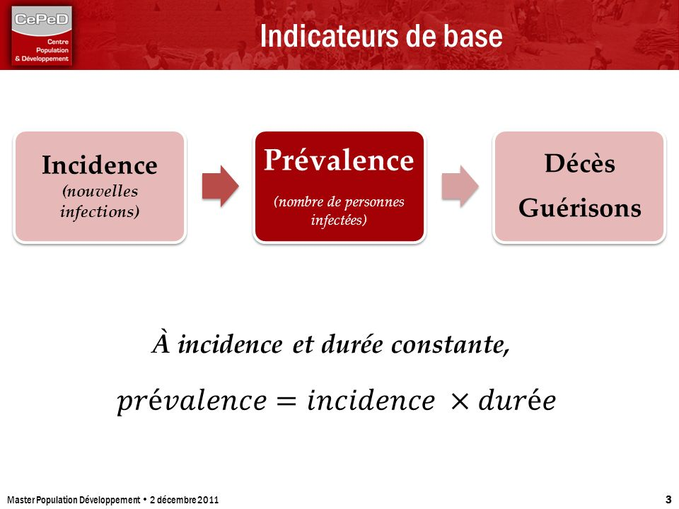 Incidence (nouvelles infections)